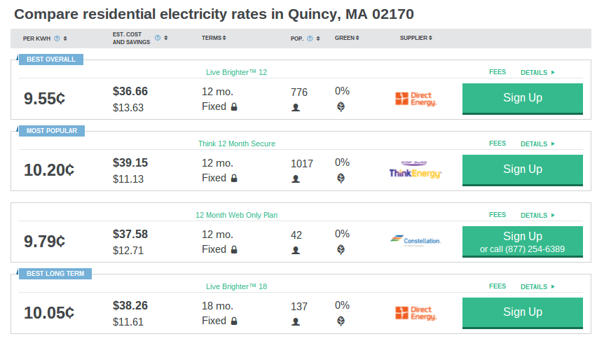 electric rates massachusetts