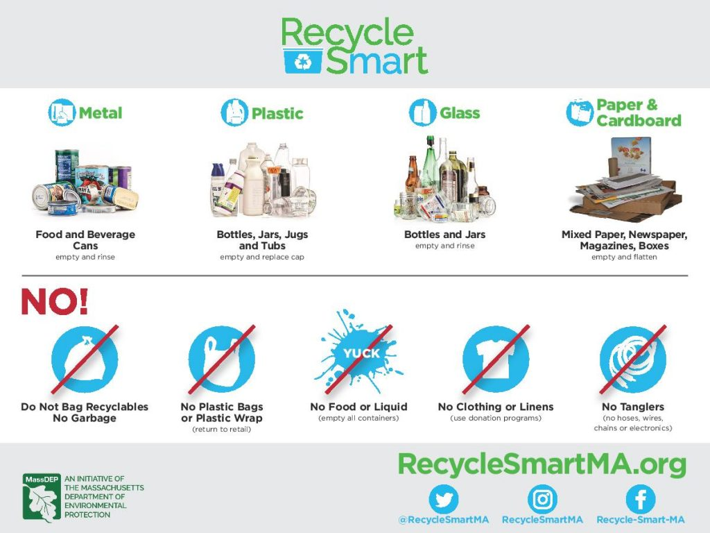 How to Recycle - recycling guide infographic